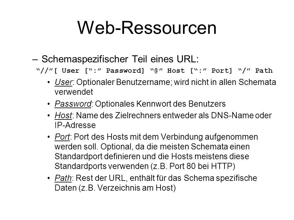 // [ User [ : Password] @ Host [ : Port] / Path